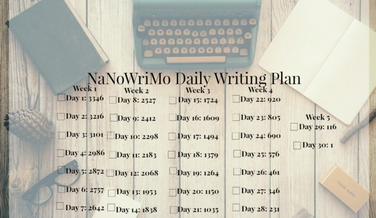 Backwards NaNoWriMo